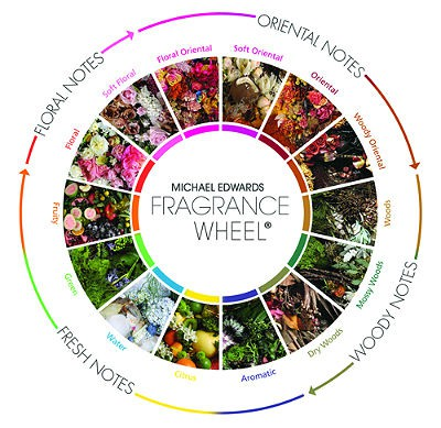 Fragrances.jpg